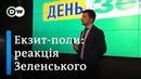 Пінг понг і жарти реакція Зеленського на екзит поли й атмосфера в штабі DW Ukrainian