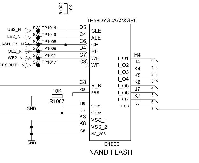 Распиновка NAND-чипа в корпусе