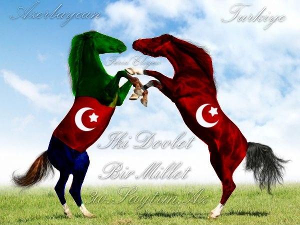 Azerbaycan Bayrak Sekileri Azerbaycan Bayrak Resimleri