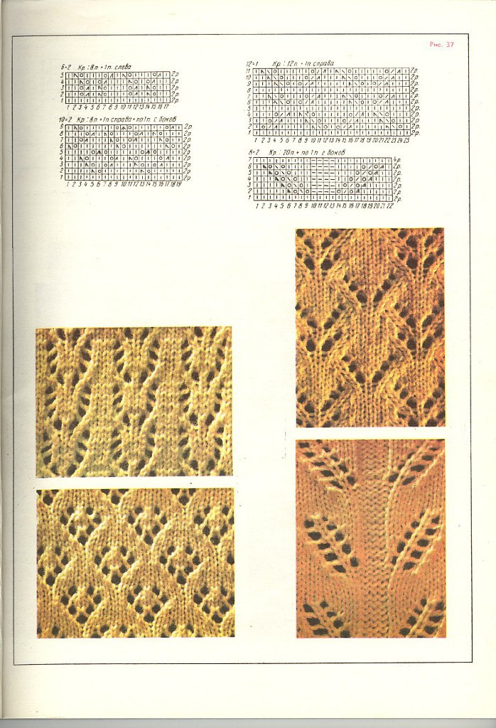 Вязание на ручной машине