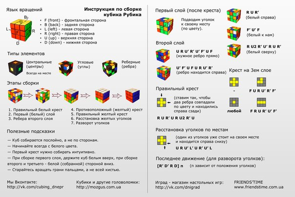 В целом, сборка кубика Рубика
