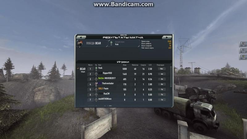 Nick Vssk playerID 14 userID 4646149