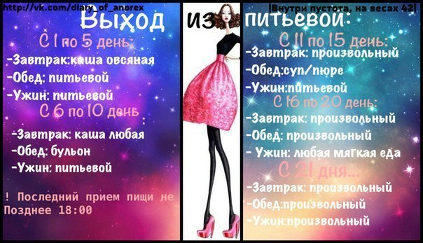 Диеты анорексичек в картинках