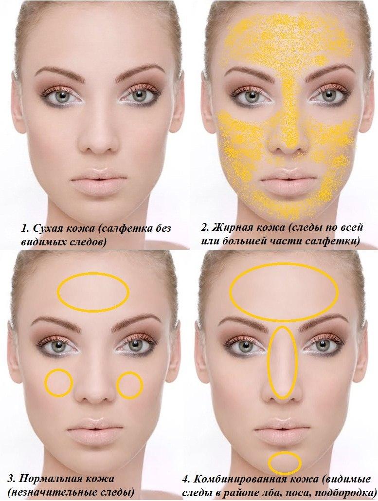 Как определить тип кожи: Умыться и через 2 часа промокнуть лицо легкой бумажной салфеткой, в местах активной работы сальных желез останутся следы на салфетке.