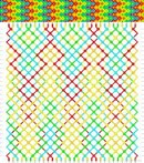 Подборка схем плетения фенечек из ниток мулине.  Все схемы, представленные ниже имеют среднюю степень сложности...