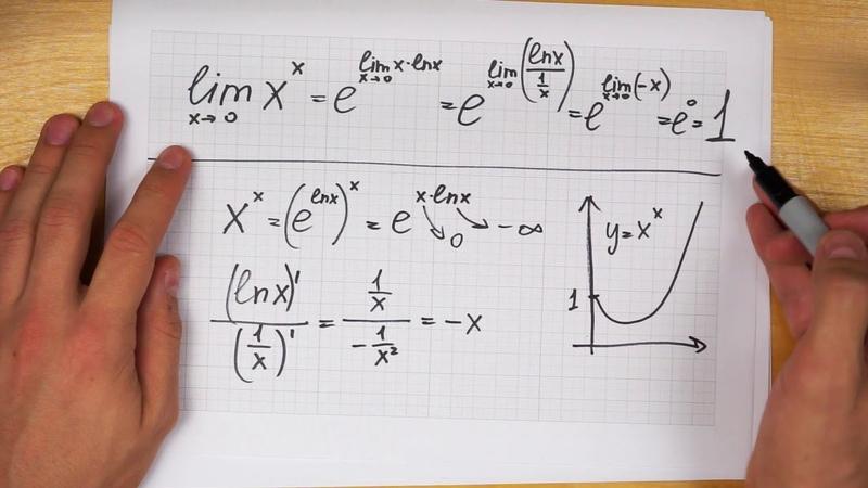 Нахождение предела X в степени X