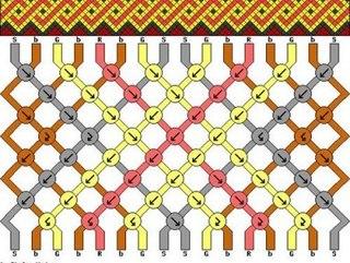 Браслеты из бисера - Плетение бисером - схемы и уроки.