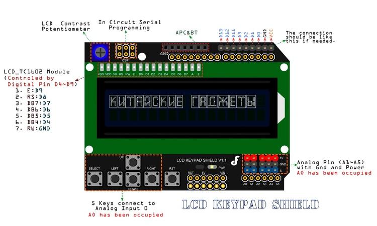 Подключение и тест LCD Keypad Shield.