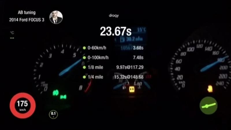 Разгон Форд Фокус 3 2 0 механика чип выхлоп