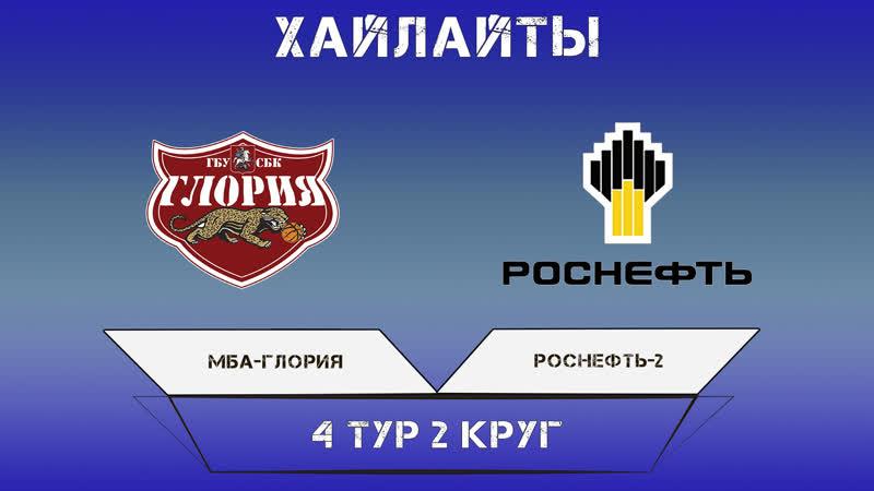 Хайлайты матча МБА Глория vs Роснефть 2