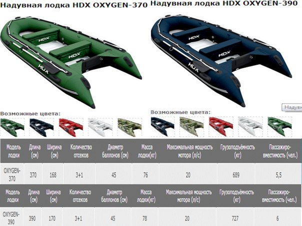 Надувная лодка hdx oxygen 390 al 45600 p