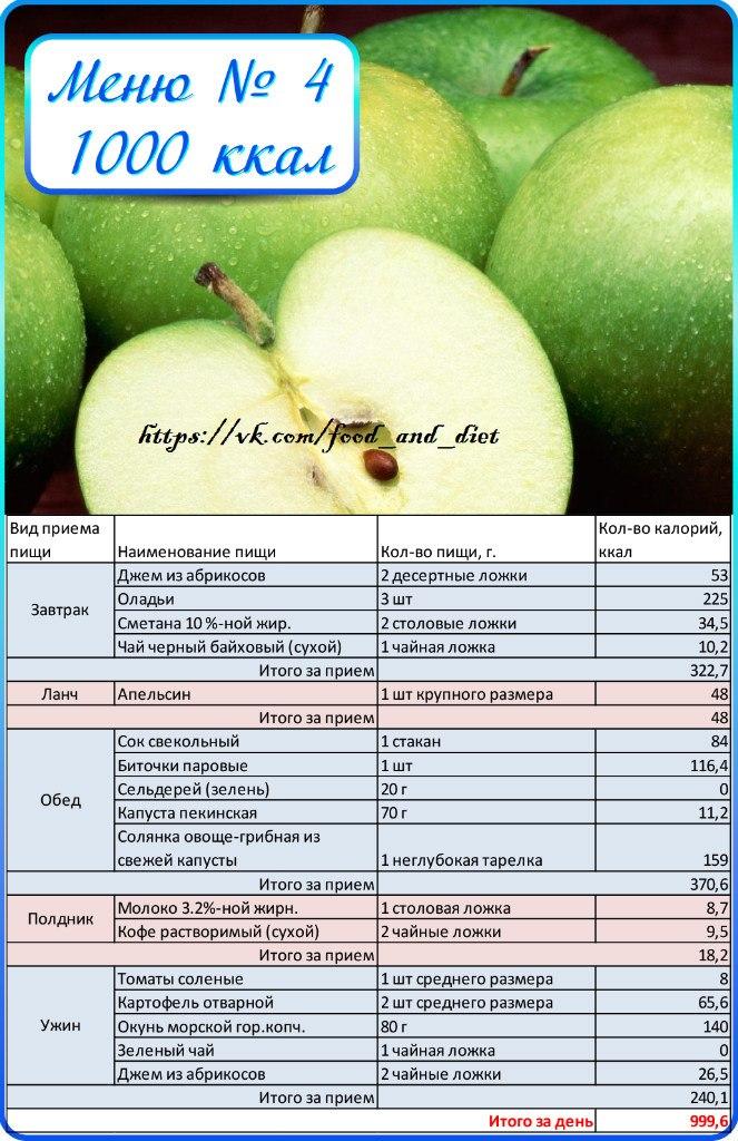 Рацион Диеты 4. Диета 4 — разрешенные продукты и меню на неделю