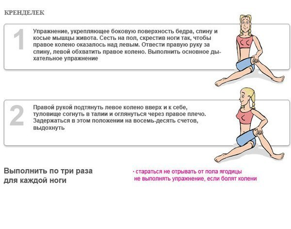 модель бодифлекс упражнения в картинках и с описанием и схемами день прекрасный