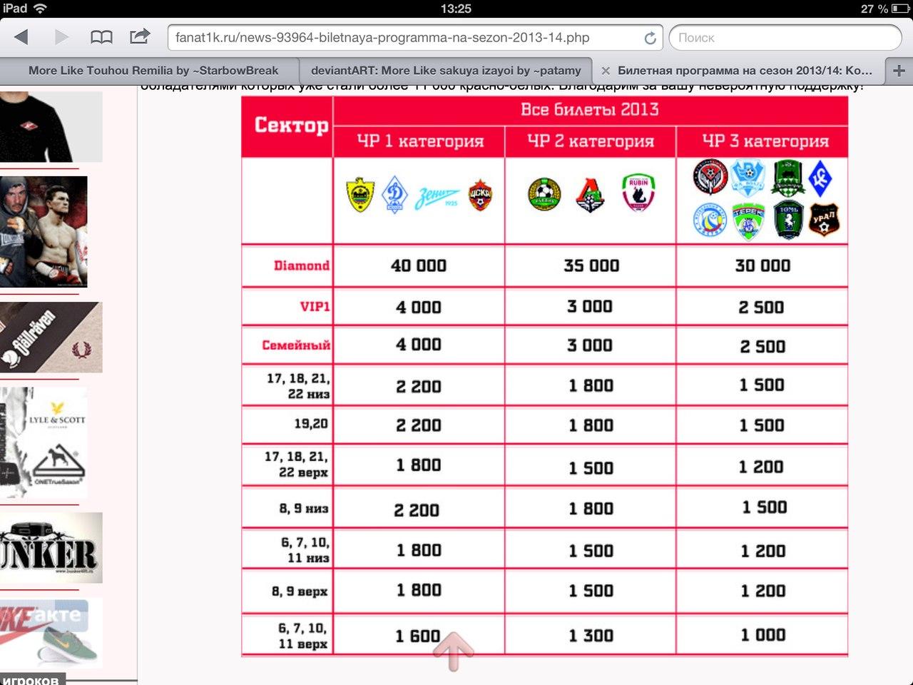 Локомотиву сходить на Спартак будет стоить 1300.