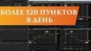 $450 c одной сделки на NYSE!