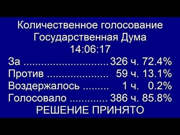 Пермское и Самарское отделение НДП в гостях у Русского Интереса. Русские националисты в регионах