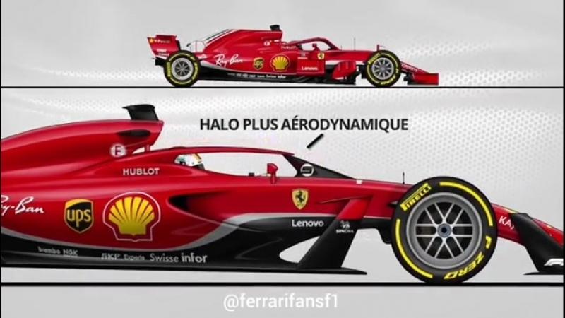 F1 Car 2021 Changes