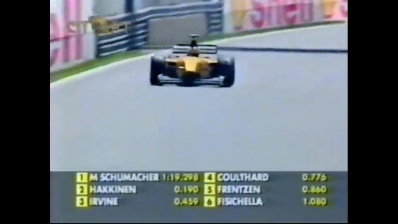 Гран-при Канады 1999 Квалификая