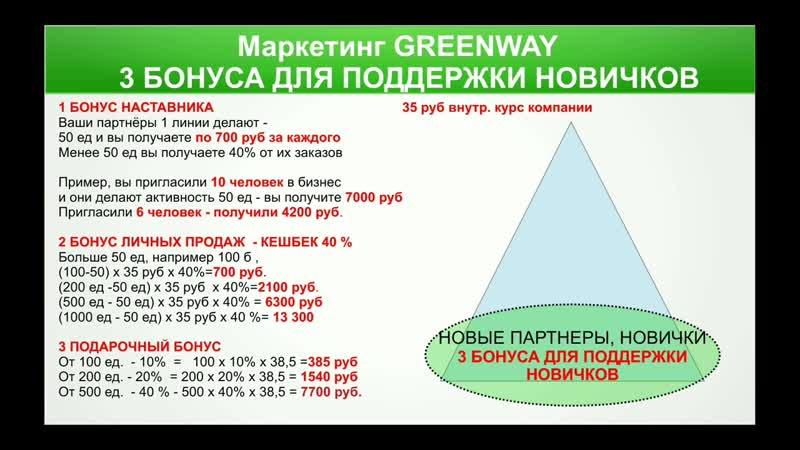 Три первых бонуса в компании Гринвей