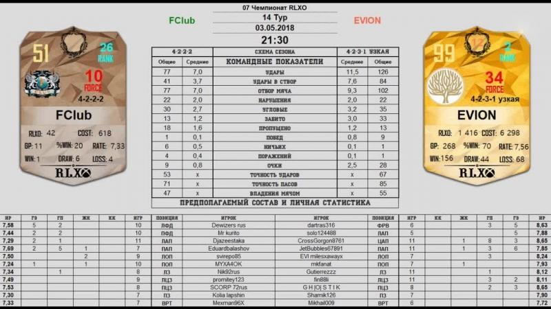 Прямая трансляция матча 14 тура RLXO / FClub - EVION