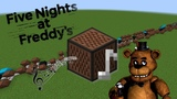 Minecraft Five Nights at Freddys Theme with Note Blocks