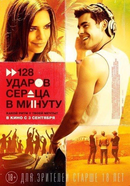 I28 yдap0в в MuнyTy (2015)