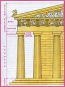 Дорический ордер и его элементы - фрагмент Парфенона.
