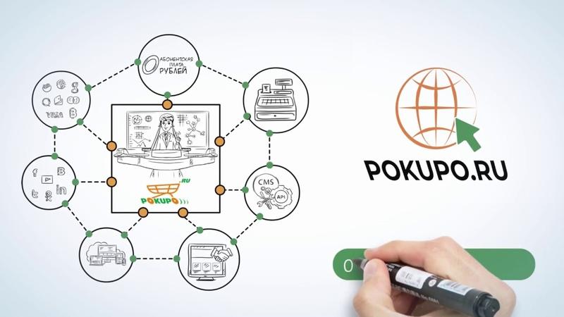 Платформа для интернет-продаж Pokupo.ru Интернет-магазин Лендинги Платёжные системы Онлайн-касса