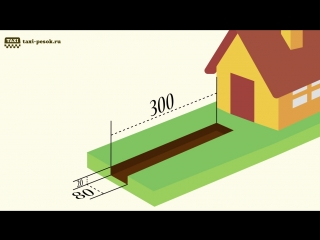 Дорожки на даче: как рассчитать количество щебня