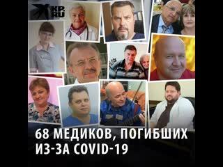 68 медиков, погибших из-за COVID-19
