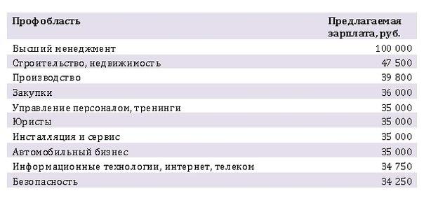 Требуется няня, ищу сиделку в Москве - поиск - Avito ru