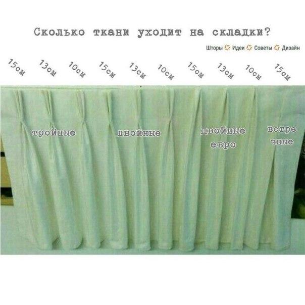Из какой ткани сшить шторы для кухни