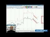 Юлия Корсукова. Украинский и американский фондовые рынки. Технический обзор. 23 декабря. Полную версию смотрите на www.teletrade.tv