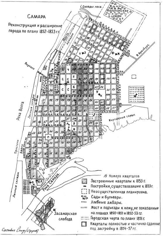 План 1852-1853 годов по расширению и реконструкции Самары.