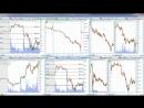 12 урок Курс обучения NYSE, NASDAQ, AMEX