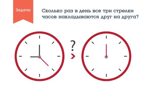Какой угол (в градусах) описывает минутная стрелка за 30 минут?