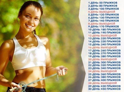 Как похудеть за один день спорт