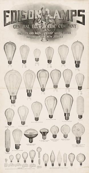 Плакат-каталог с изображением всех ламп Эдисона, 1903 год.