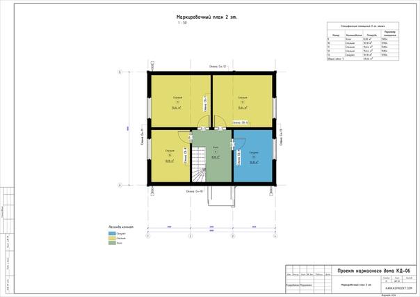проект каркасного дома кд-06 габариты дома 8х9 м. общая площадь 129 кв.м. площадь застройки 80 кв.м. высота 1 этажа по каркасу 2,8 м. высота 2 этажа по каркасу 1-2,8 м. проект кд-06 это
