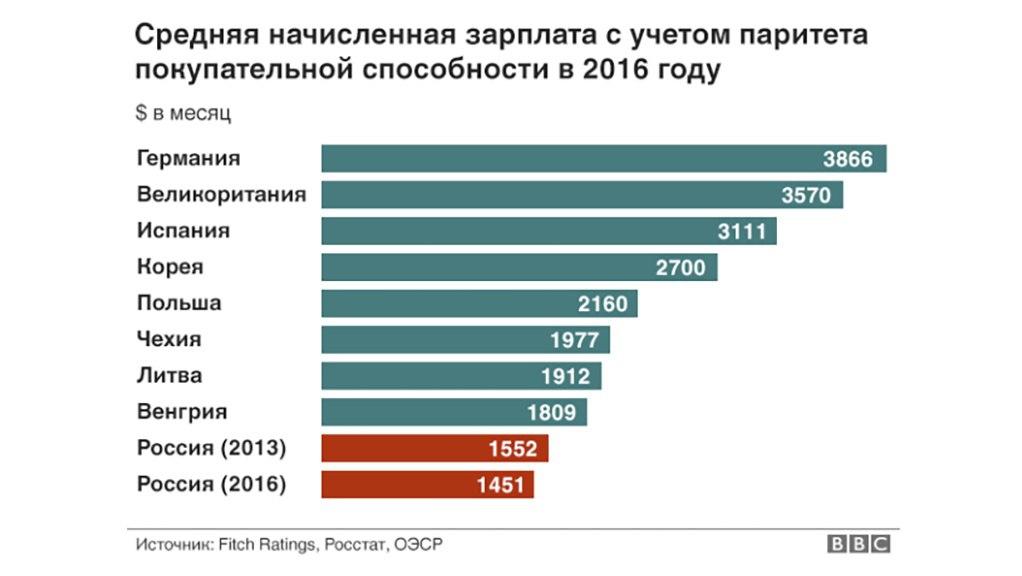 Почему Россия попала в АД? -DzppB12fSU