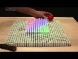 Amazing Technology Invented By MIT - Tangible Media 2014