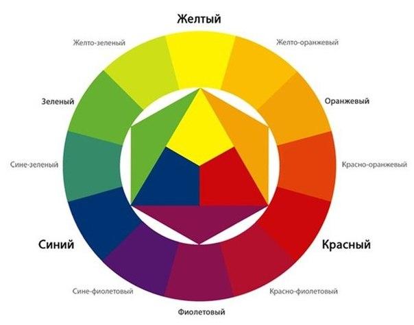 А цветовой круг – хорошая