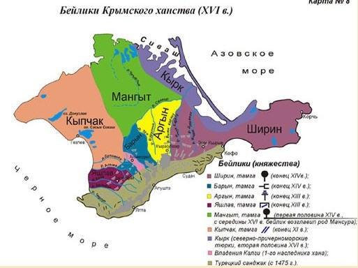 этот казахский род «