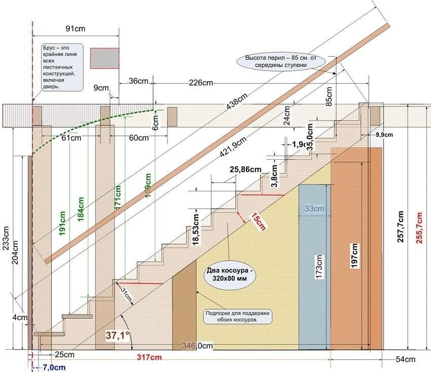 Расчет лестницы на второй этаж