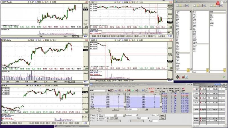 Основыне тенденции крипто рынка. Что на фондовом рынке? Срибный Олесь
