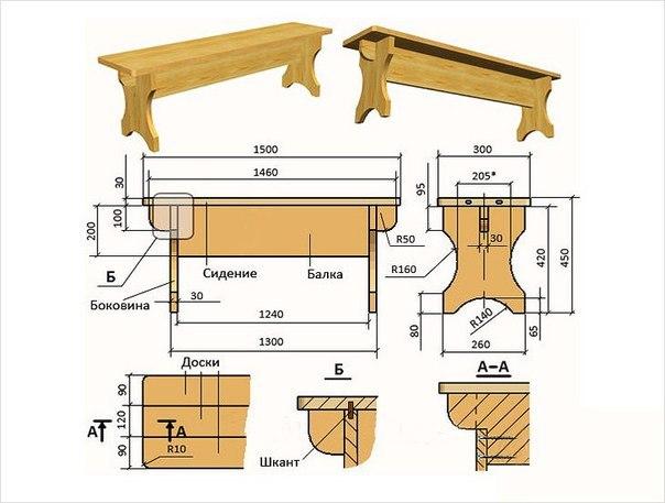 Мебель для бани и сауны своими руками.