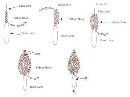 Схема плетение из бисера листочки герани.