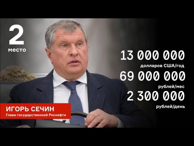 Алексей Навальный. Зарплаты эффективных менеджеров госкомпаний.