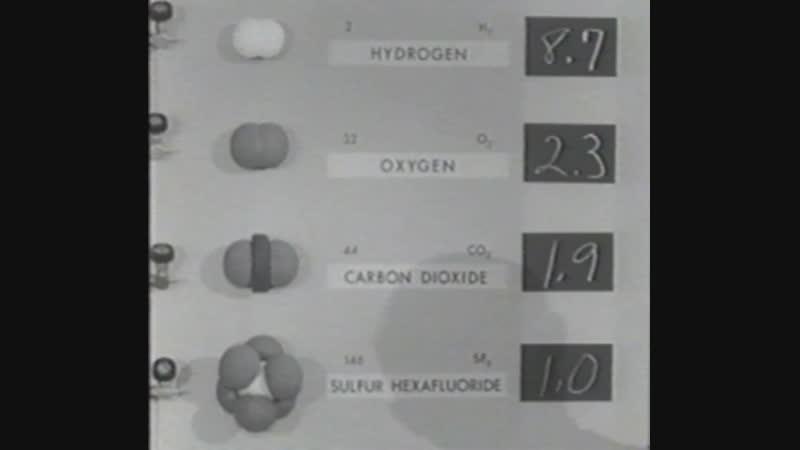 1989 Gas Pressure And Molecular Collisions- Molecular Velocity