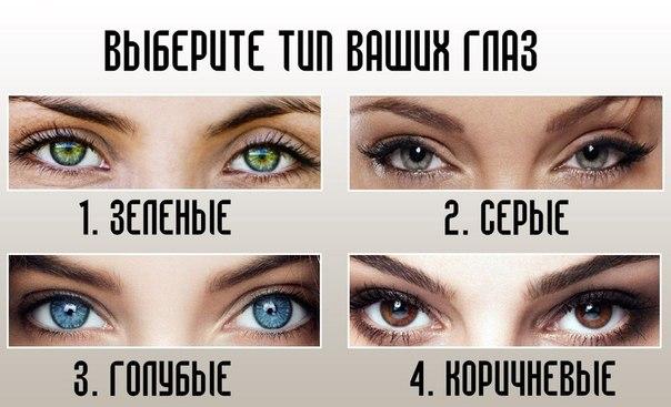 Ինչ է պատմում քո աչքերի գույնը քո մասին